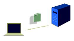 Transfert de fichier sur le serveur