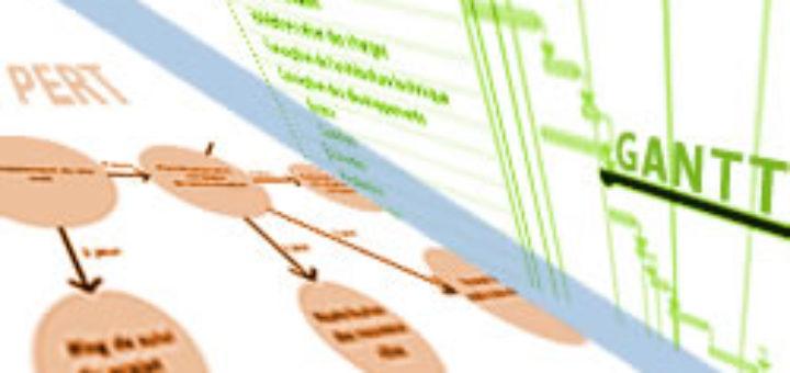 Méthode de Pert et diagramme de Gantt