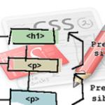 DOM et CSS